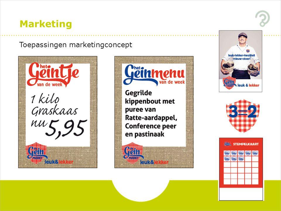 Marketing Toepassingen marketingconcept