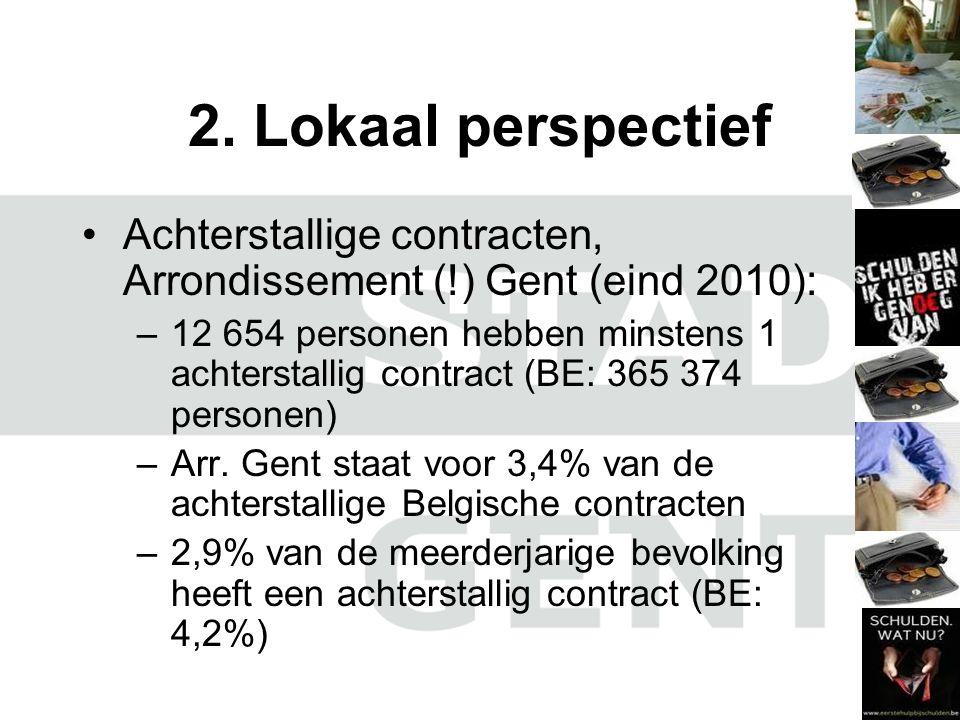 2. Lokaal perspectief Achterstallige contracten, Arrondissement (!) Gent (eind 2010): –12 654 personen hebben minstens 1 achterstallig contract (BE: 3