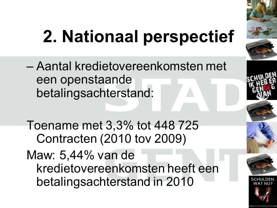 2. Nationaal perspectief –Aantal kredietovereenkomsten met een openstaande betalingsachterstand: Toename met 3,3% tot 448 725 Contracten (2010 tov 200