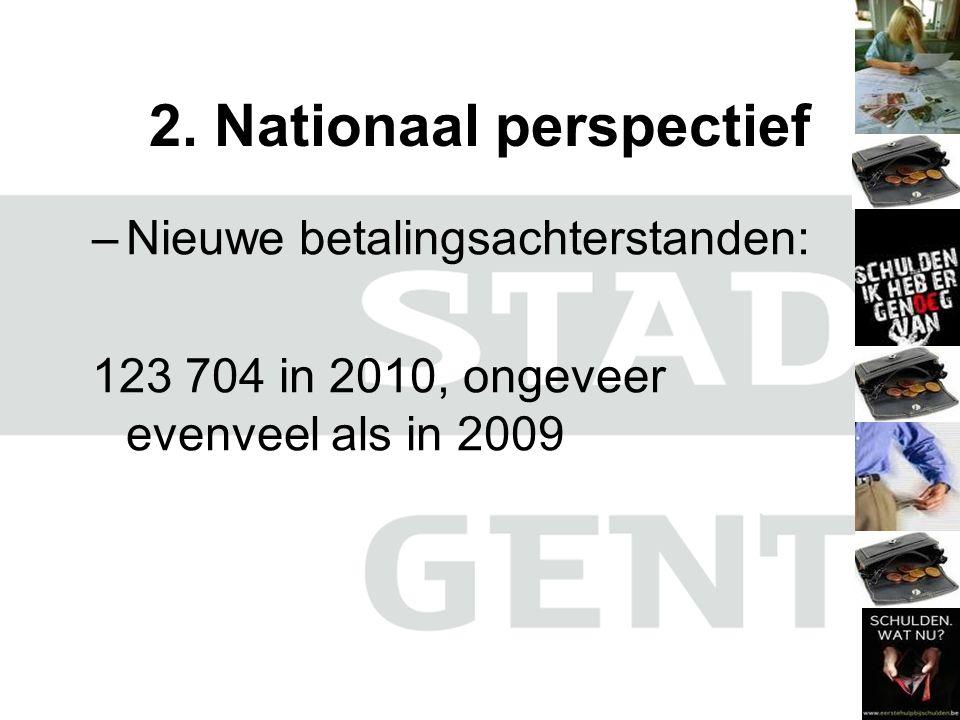 2. Nationaal perspectief –Nieuwe betalingsachterstanden: 123 704 in 2010, ongeveer evenveel als in 2009