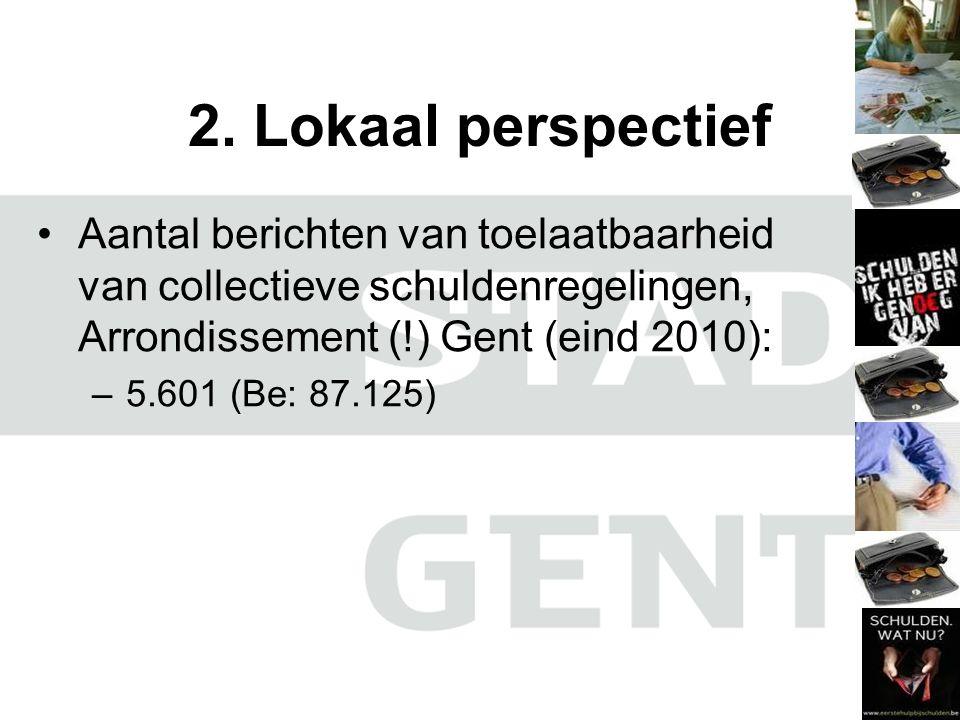 2. Lokaal perspectief Aantal berichten van toelaatbaarheid van collectieve schuldenregelingen, Arrondissement (!) Gent (eind 2010): –5.601 (Be: 87.125