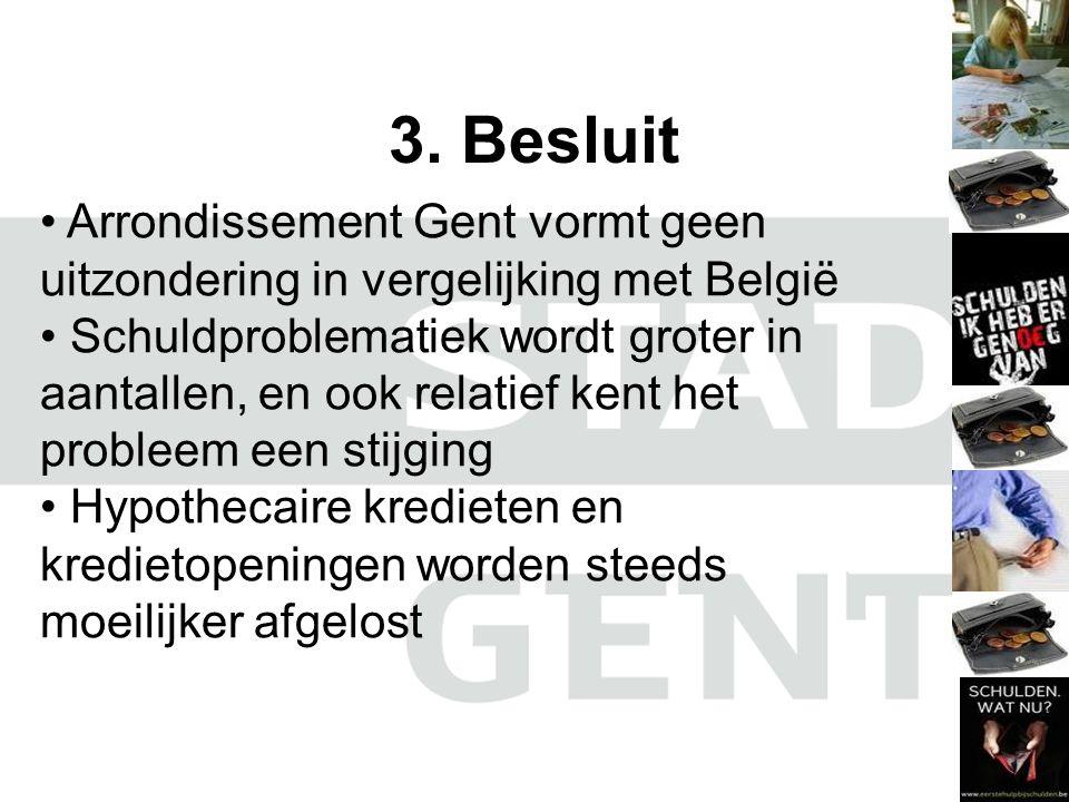 3. Besluit Arrondissement Gent vormt geen uitzondering in vergelijking met België Schuldproblematiek wordt groter in aantallen, en ook relatief kent h