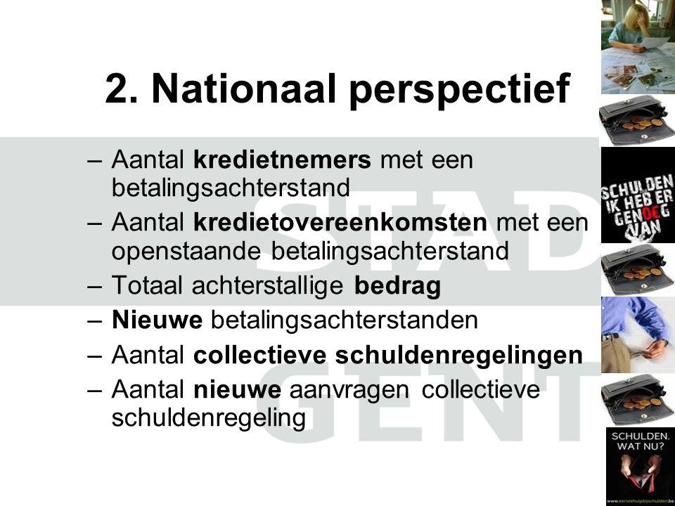2. Nationaal perspectief –Aantal kredietnemers met een betalingsachterstand –Aantal kredietovereenkomsten met een openstaande betalingsachterstand –To