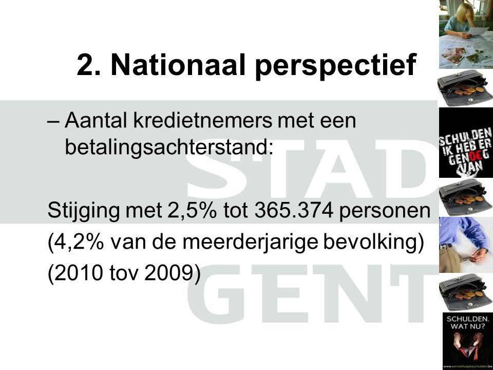 2. Nationaal perspectief –Aantal kredietnemers met een betalingsachterstand: Stijging met 2,5% tot 365.374 personen (4,2% van de meerderjarige bevolki