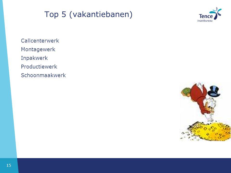15 Top 5 (vakantiebanen) Callcenterwerk Montagewerk Inpakwerk Productiewerk Schoonmaakwerk