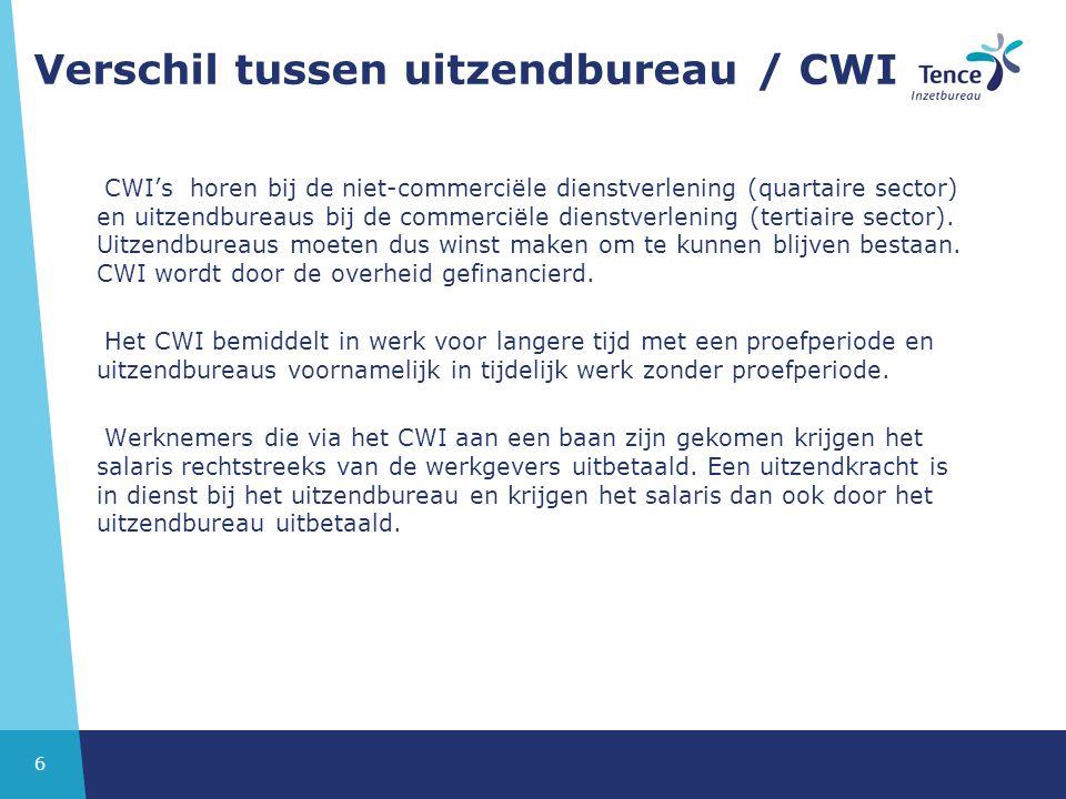 6 Verschil tussen uitzendbureau / CWI CWI's horen bij de niet-commerciële dienstverlening (quartaire sector) en uitzendbureaus bij de commerciële dien