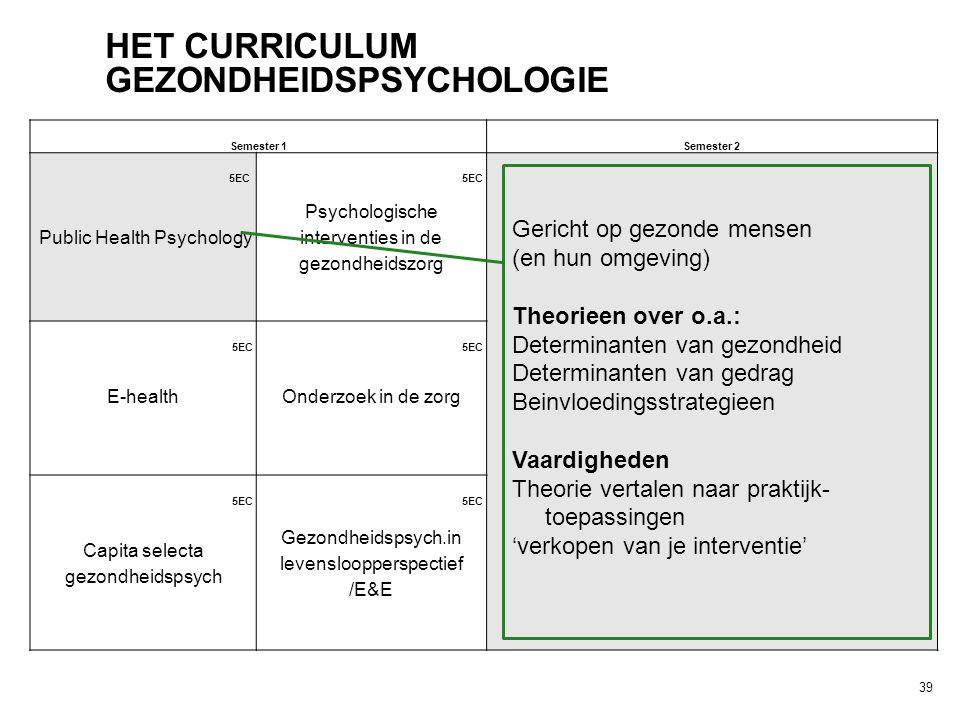39 HET CURRICULUM GEZONDHEIDSPSYCHOLOGIE Semester 1Semester 2 5EC Public Health Psychology Psychologische interventies in de gezondheidszorg 5EC E-hea
