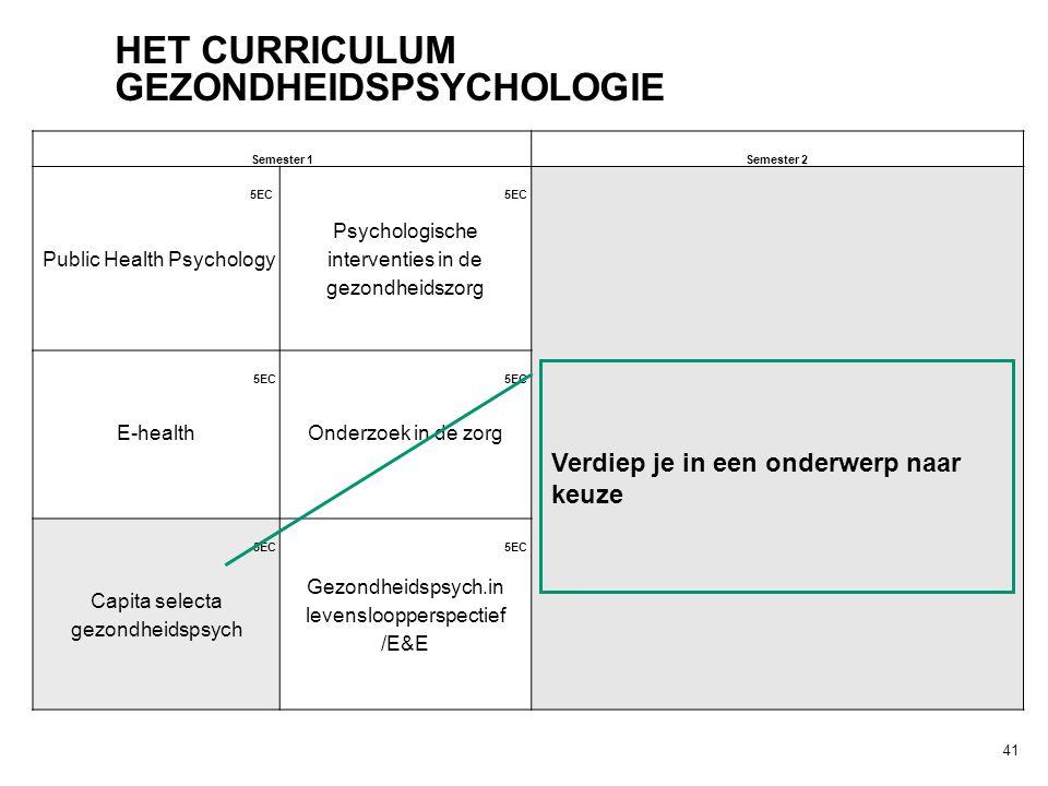 41 HET CURRICULUM GEZONDHEIDSPSYCHOLOGIE Semester 1Semester 2 5EC Public Health Psychology Psychologische interventies in de gezondheidszorg 5EC E-hea
