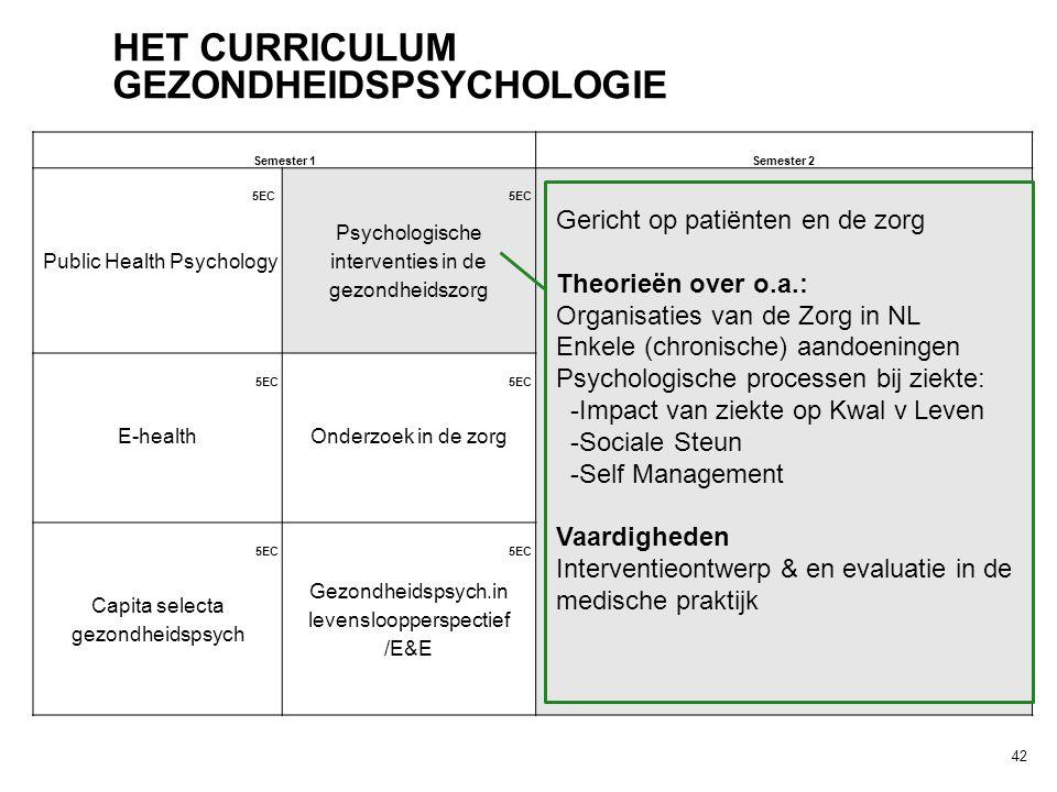 42 HET CURRICULUM GEZONDHEIDSPSYCHOLOGIE Semester 1Semester 2 5EC Public Health Psychology Psychologische interventies in de gezondheidszorg 5EC E-hea