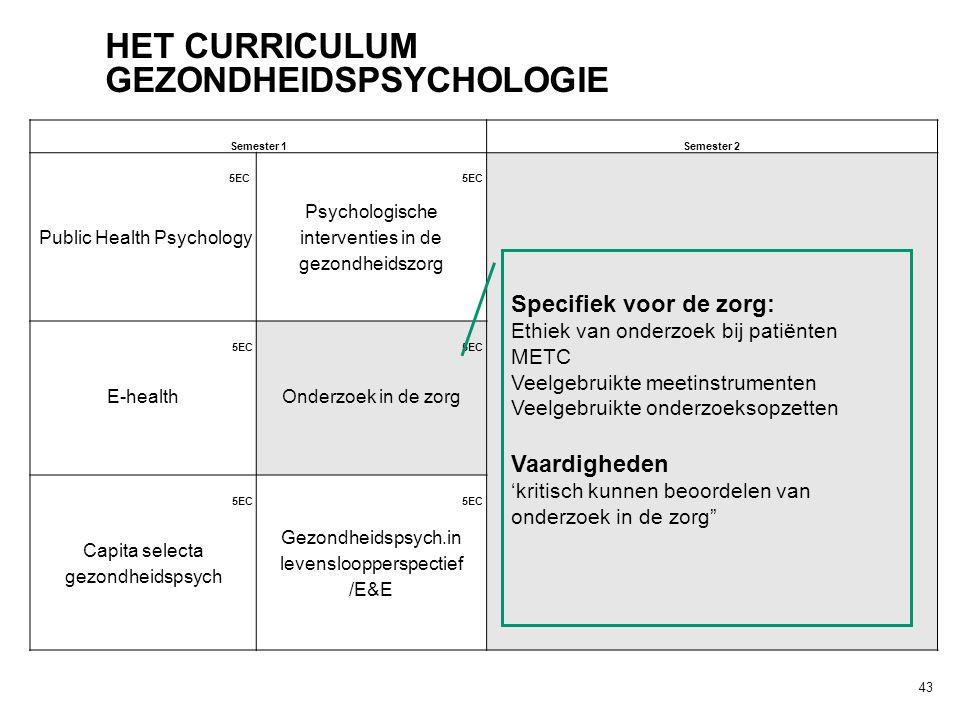 43 HET CURRICULUM GEZONDHEIDSPSYCHOLOGIE Semester 1Semester 2 5EC Public Health Psychology Psychologische interventies in de gezondheidszorg 5EC E-hea