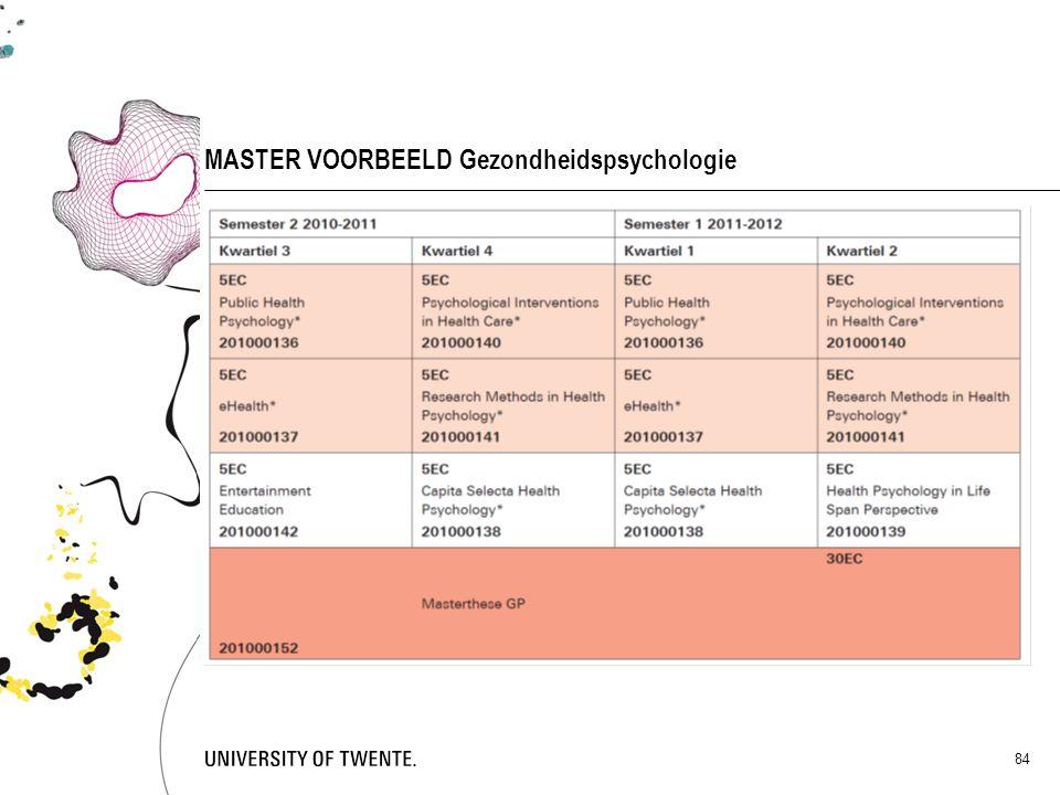 84 MASTER VOORBEELD Gezondheidspsychologie