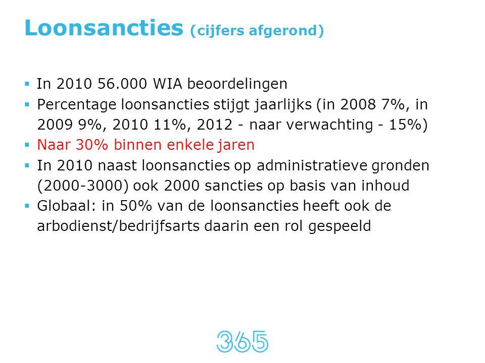 Loonsancties (cijfers afgerond)  In 2010 56.000 WIA beoordelingen  Percentage loonsancties stijgt jaarlijks (in 2008 7%, in 2009 9%, 2010 11%, 2012