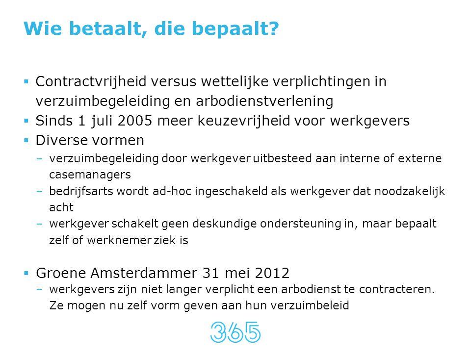 Wie betaalt, die bepaalt?  Contractvrijheid versus wettelijke verplichtingen in verzuimbegeleiding en arbodienstverlening  Sinds 1 juli 2005 meer ke
