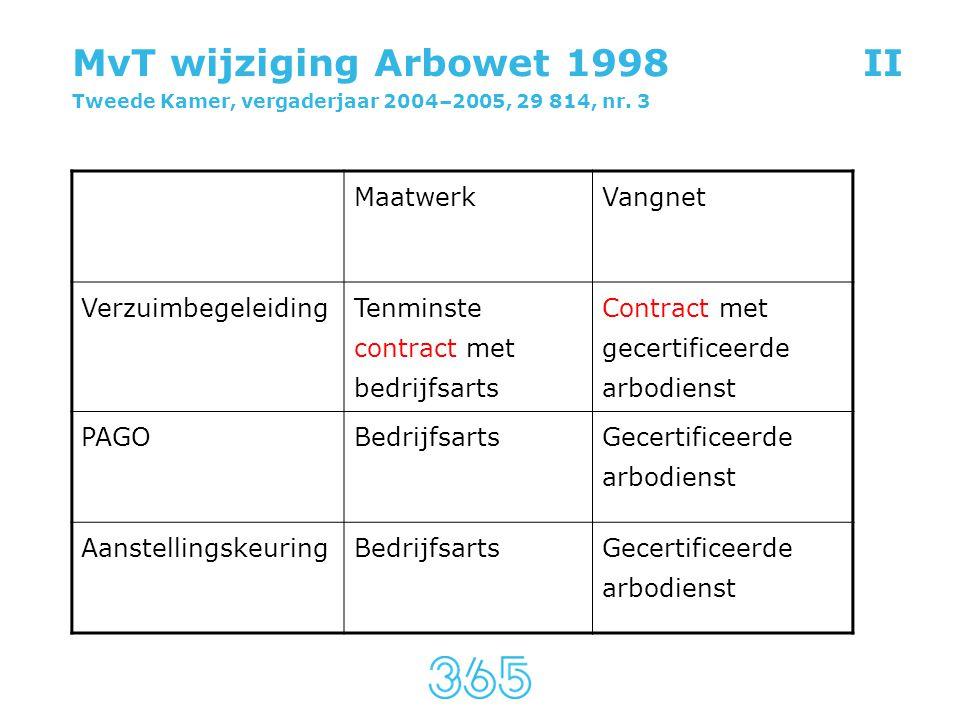 MvT wijziging Arbowet 1998II Tweede Kamer, vergaderjaar 2004–2005, 29 814, nr. 3 MaatwerkVangnet Verzuimbegeleiding Tenminste contract met bedrijfsart