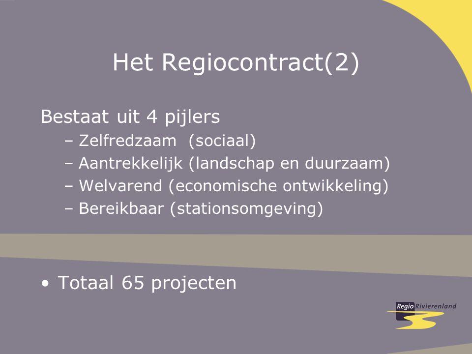 Het Regiocontract(2) Bestaat uit 4 pijlers –Zelfredzaam (sociaal) –Aantrekkelijk (landschap en duurzaam) –Welvarend (economische ontwikkeling) –Bereik