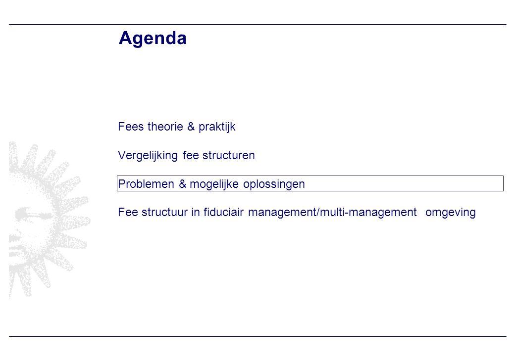 Agenda Fees theorie & praktijk Vergelijking fee structuren Problemen & mogelijke oplossingen Fee structuur in fiduciair management/multi-management omgeving