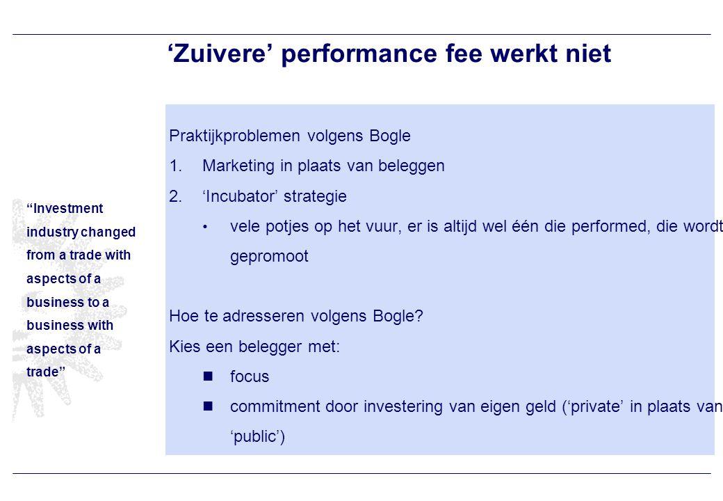 'Zuivere' performance fee werkt niet Praktijkproblemen volgens Bogle 1.Marketing in plaats van beleggen 2.'Incubator' strategie vele potjes op het vuur, er is altijd wel één die performed, die wordt gepromoot Hoe te adresseren volgens Bogle.