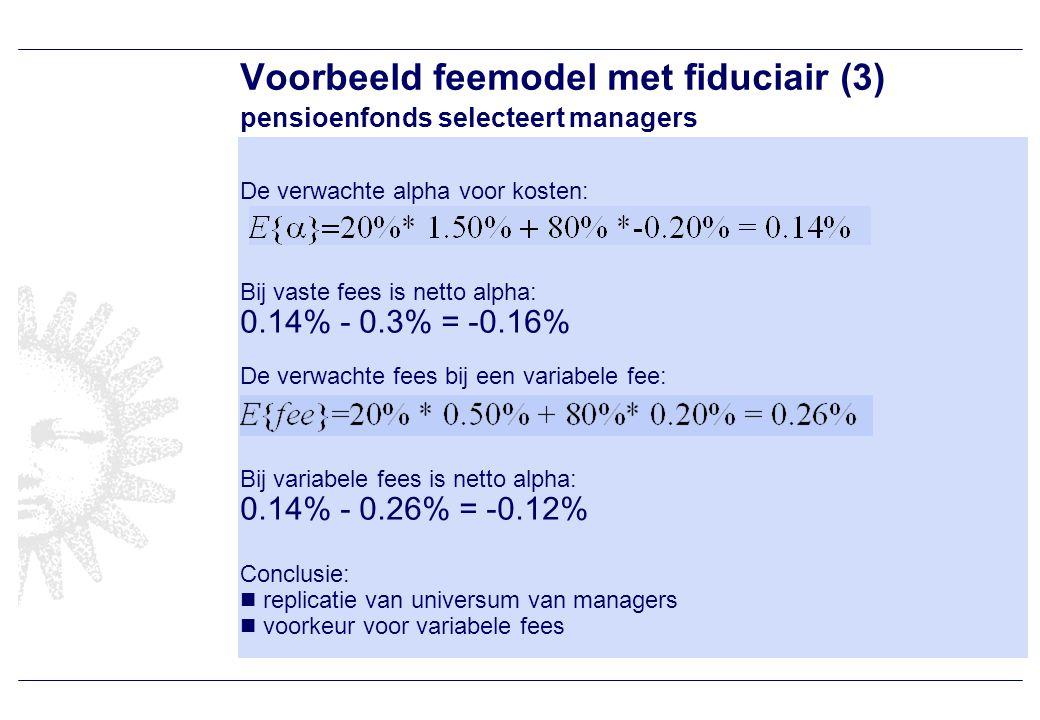 Voorbeeld feemodel met fiduciair (3) pensioenfonds selecteert managers De verwachte alpha voor kosten: Bij vaste fees is netto alpha: 0.14% - 0.3% = -0.16% De verwachte fees bij een variabele fee: Bij variabele fees is netto alpha: 0.14% - 0.26% = -0.12% Conclusie: replicatie van universum van managers voorkeur voor variabele fees