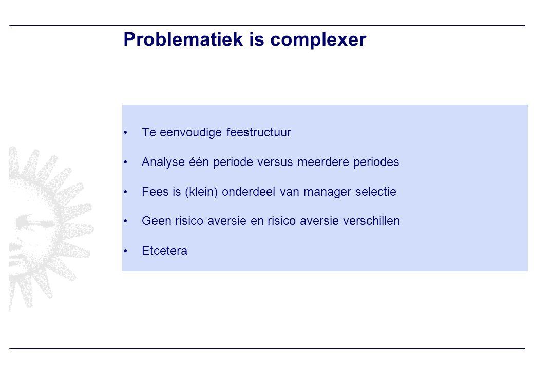 Problematiek is complexer Te eenvoudige feestructuur Analyse één periode versus meerdere periodes Fees is (klein) onderdeel van manager selectie Geen risico aversie en risico aversie verschillen Etcetera