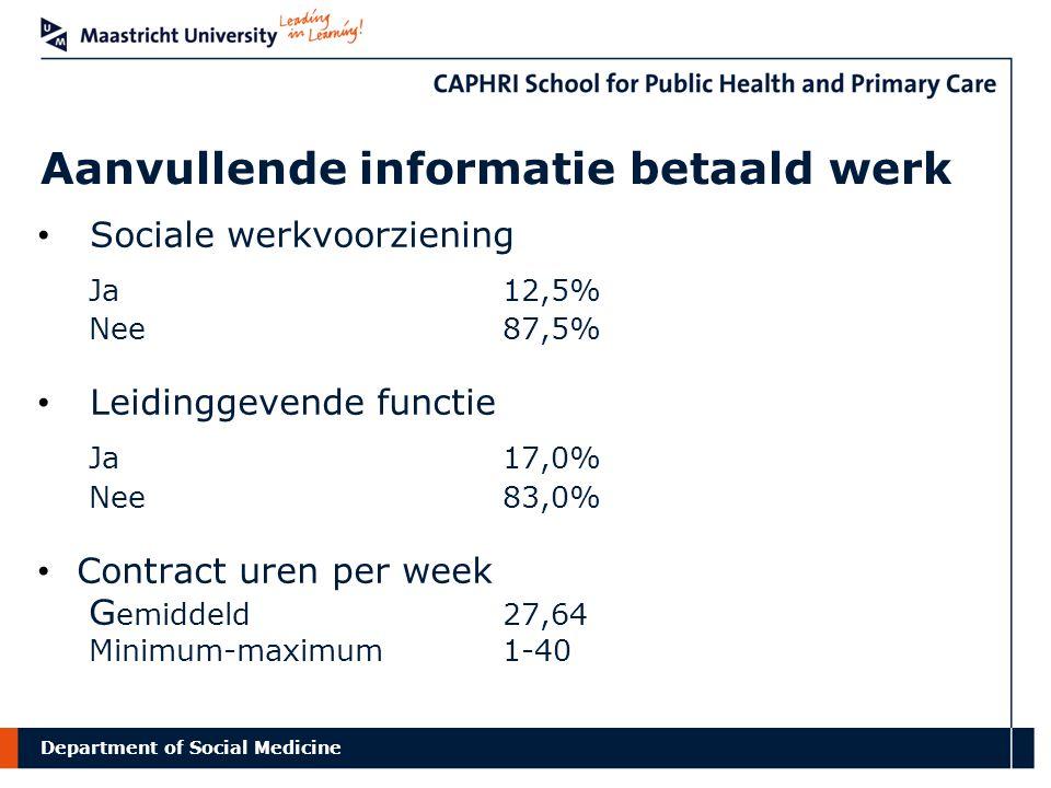 Department of Social Medicine Aanvullende informatie betaald werk Sociale werkvoorziening Ja 12,5% Nee 87,5% Leidinggevende functie Ja 17,0% Nee 83,0%