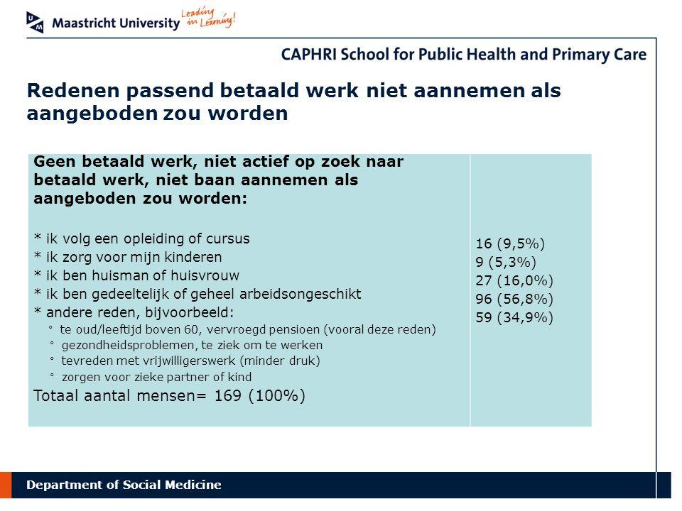 Department of Social Medicine Redenen passend betaald werk niet aannemen als aangeboden zou worden Geen betaald werk, niet actief op zoek naar betaald