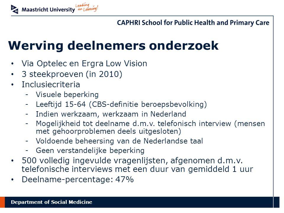 Department of Social Medicine Steekproefkenmerken Leeftijd Opleidingsniveau Geslacht Mate visuele aandoening 11,4% 22,0% 24,8% 41,8% 15-2930-4445-5455-64 Geen opleiding Basisonderwijs Voortgezet onderwijs MBO HBO / WO 2,8% 7,4% 33,4% 27,0% 29,4% Man Vrouw 51,7% Slechtziend Zeer slechtziend Blind 37,3% 11,0% 46,2% 53,8%