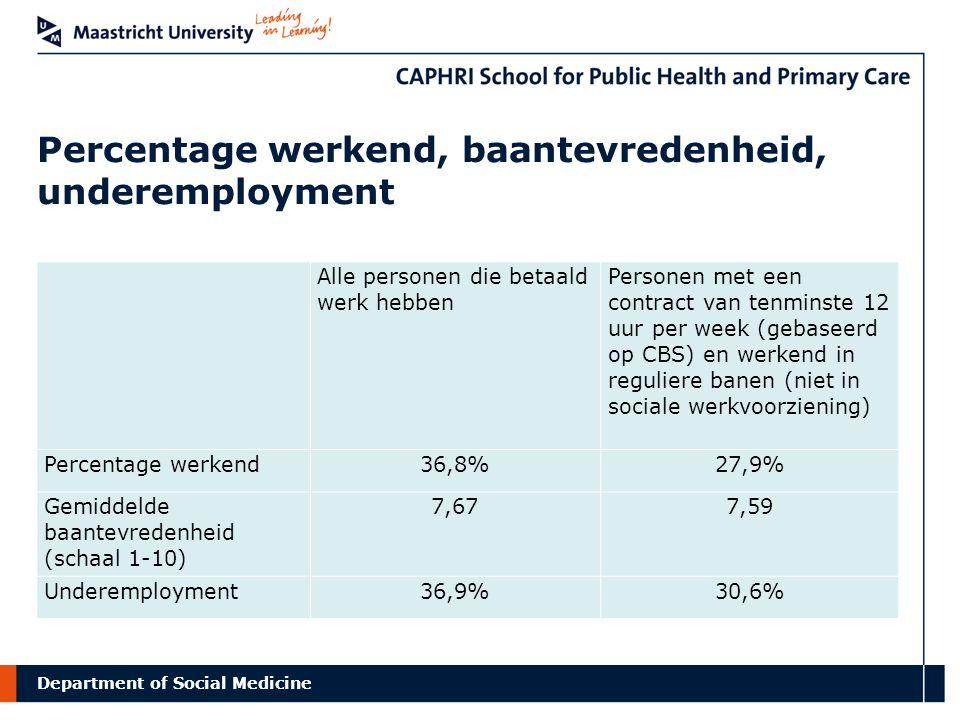 Department of Social Medicine Percentage werkend, baantevredenheid, underemployment (2) Het percentage werkenden onder mensen met een visuele beperking is laag in vergelijking met de algemene beroepsbevolking (67,1%) in Nederland Mensen met een visuele beperking lijken vrij tevreden met hun baan, maar de underemployment lijkt tegelijkertijd vrij hoog Slechts enkele mensen met een visuele beperking die geen betaald werk hebben zijn actief op zoek naar werk Het percentage werkenden en de underemployment dalen als mensen met een contract van minder dan 12 uur en mensen werkend in de sociale werkvoorziening uit de steekproef worden gehaald ─ Mogelijke verklaringen voor lagere underemployment: ontevreden met het aantal uren werk (personen die minder dan 12 uur werken) en met het niveau van de baan (personen die in sociale werkvoorziening werken)