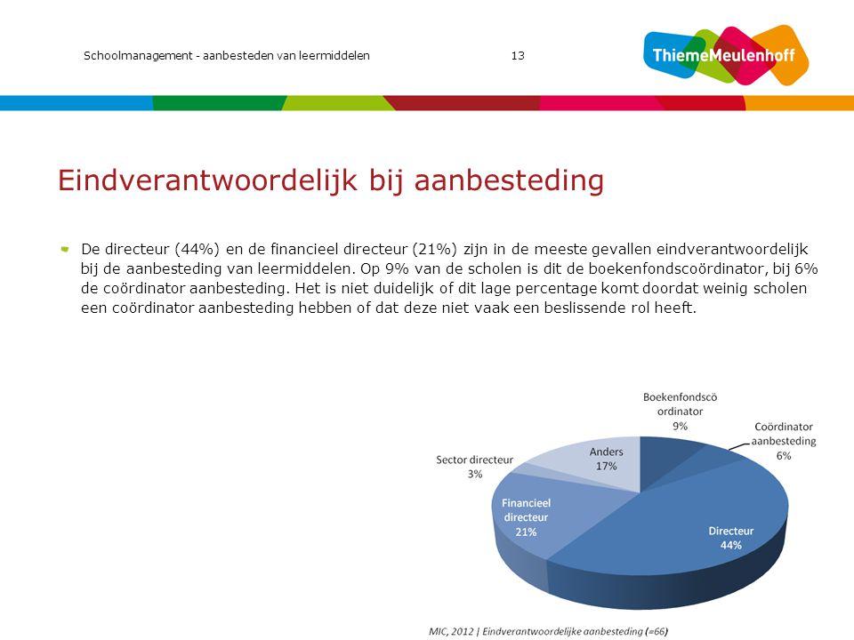 Eindverantwoordelijk bij aanbesteding De directeur (44%) en de financieel directeur (21%) zijn in de meeste gevallen eindverantwoordelijk bij de aanbe