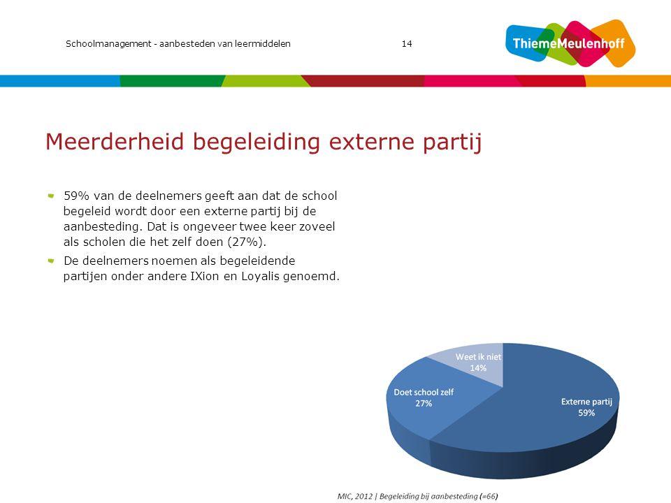 Meerderheid begeleiding externe partij 59% van de deelnemers geeft aan dat de school begeleid wordt door een externe partij bij de aanbesteding. Dat i