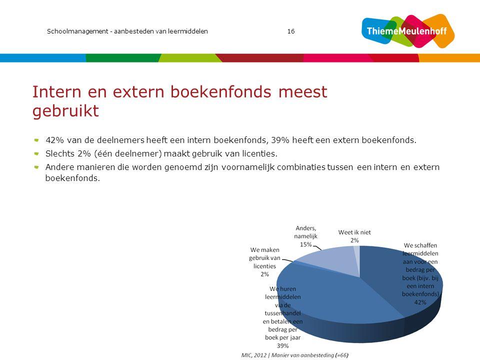 Intern en extern boekenfonds meest gebruikt 42% van de deelnemers heeft een intern boekenfonds, 39% heeft een extern boekenfonds. Slechts 2% (één deel