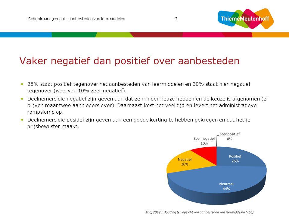 Vaker negatief dan positief over aanbesteden 26% staat positief tegenover het aanbesteden van leermiddelen en 30% staat hier negatief tegenover (waarv
