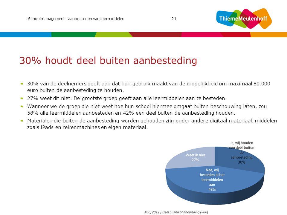 30% houdt deel buiten aanbesteding 30% van de deelnemers geeft aan dat hun gebruik maakt van de mogelijkheid om maximaal 80.000 euro buiten de aanbest