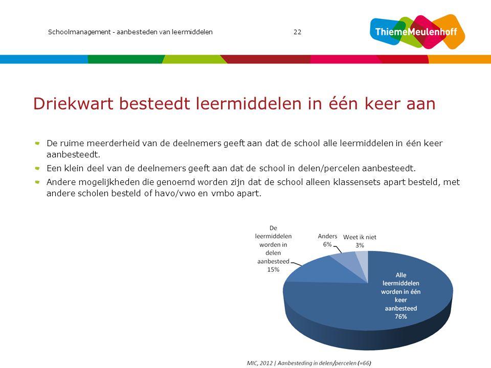 Driekwart besteedt leermiddelen in één keer aan De ruime meerderheid van de deelnemers geeft aan dat de school alle leermiddelen in één keer aanbestee
