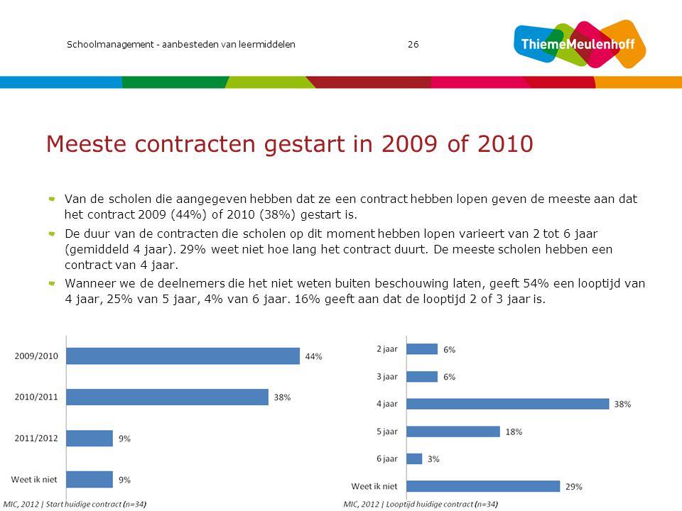 Meeste contracten gestart in 2009 of 2010 Van de scholen die aangegeven hebben dat ze een contract hebben lopen geven de meeste aan dat het contract 2