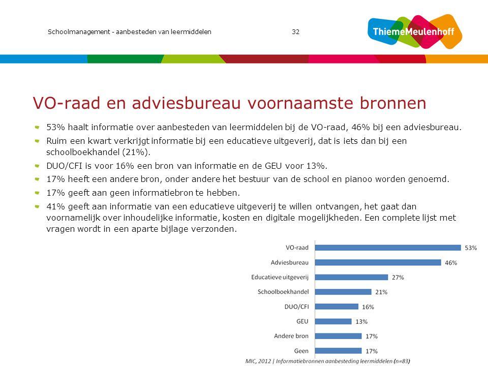 VO-raad en adviesbureau voornaamste bronnen 53% haalt informatie over aanbesteden van leermiddelen bij de VO-raad, 46% bij een adviesbureau. Ruim een