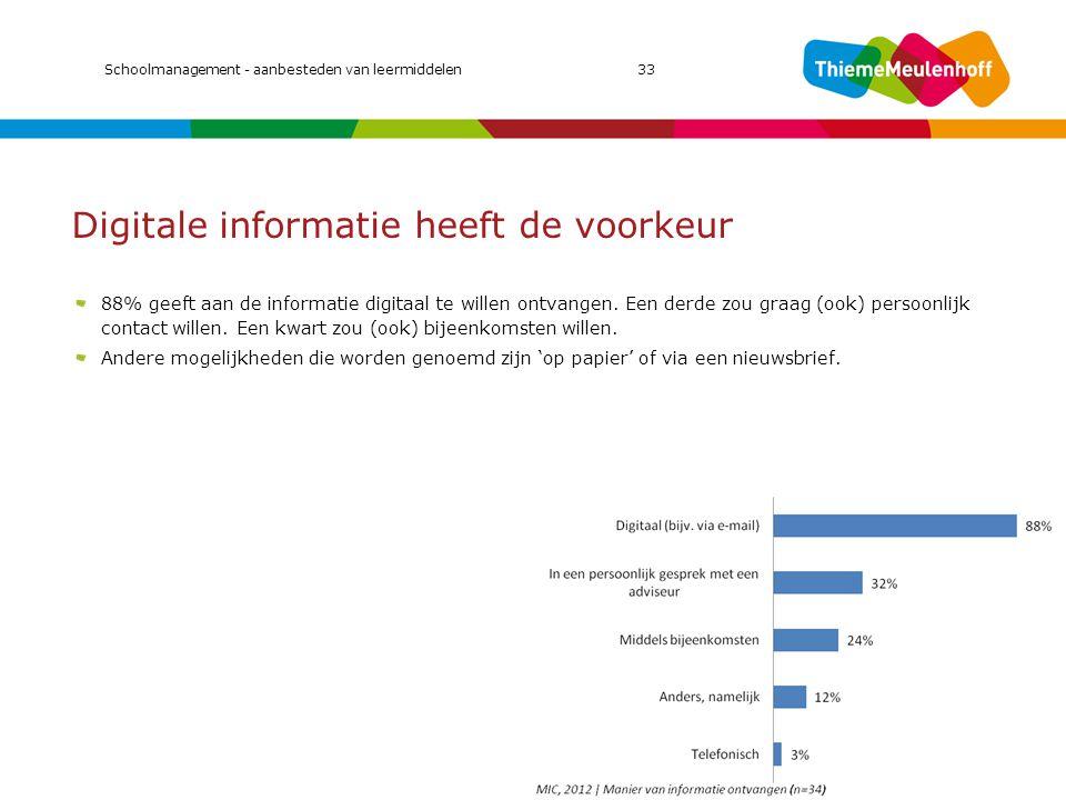 Digitale informatie heeft de voorkeur 88% geeft aan de informatie digitaal te willen ontvangen. Een derde zou graag (ook) persoonlijk contact willen.