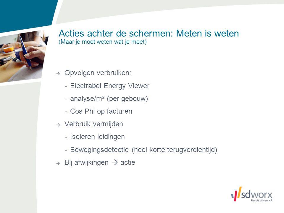 Acties achter de schermen: Meten is weten (Maar je moet weten wat je meet) Opvolgen verbruiken: -Electrabel Energy Viewer -analyse/m² (per gebouw) -Co