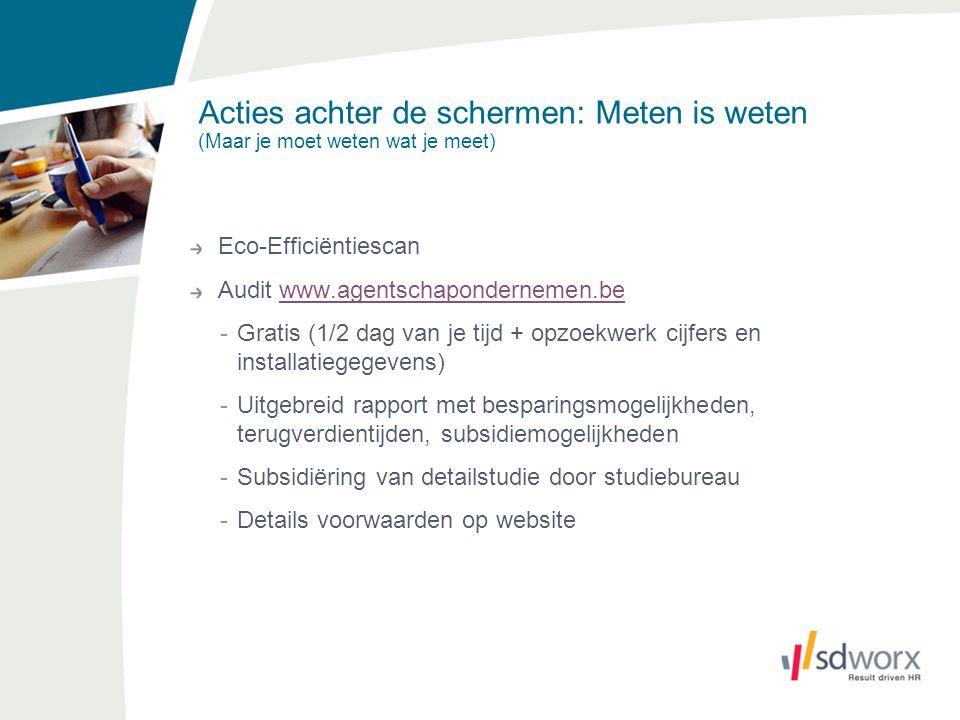 Acties achter de schermen: Meten is weten (Maar je moet weten wat je meet) Eco-Efficiëntiescan Audit www.agentschapondernemen.bewww.agentschapondernem