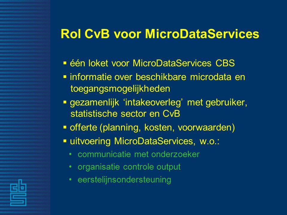 Rol CvB voor MicroDataServices  één loket voor MicroDataServices CBS  informatie over beschikbare microdata en toegangsmogelijkheden  gezamenlijk '