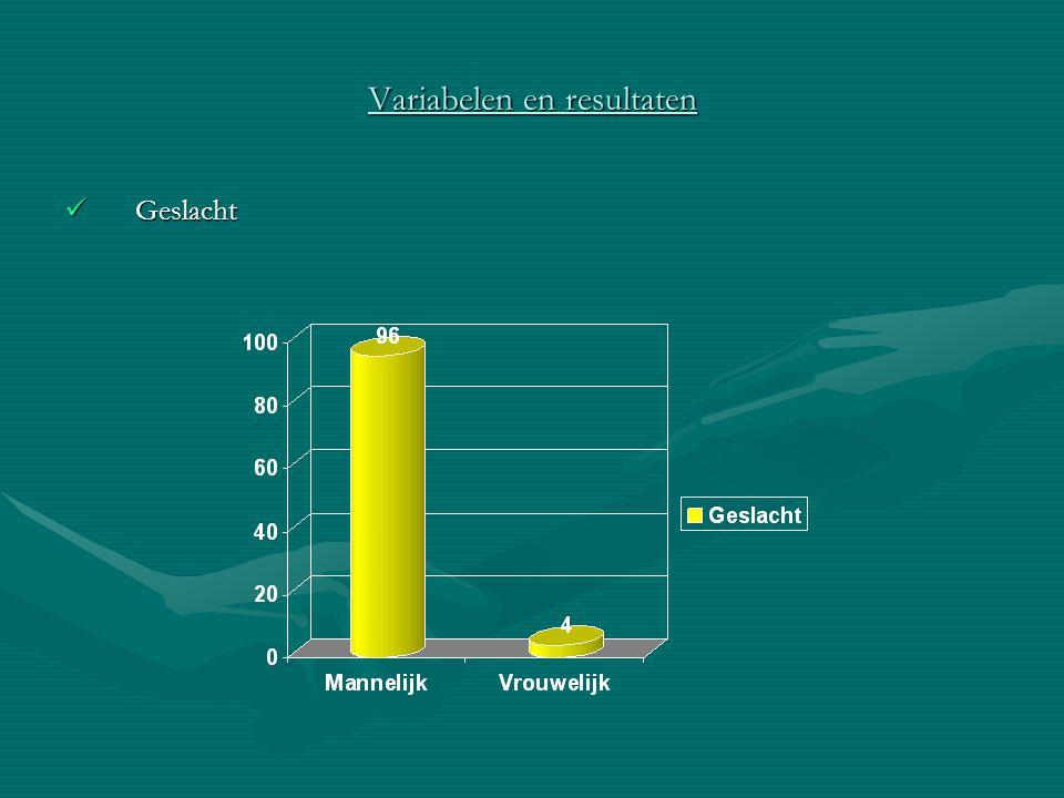 Variabelen en resultaten Geslacht Geslacht