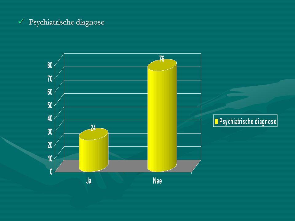 Psychiatrische diagnose Psychiatrische diagnose