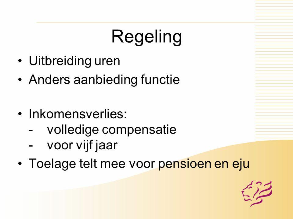 Regeling Uitbreiding uren Anders aanbieding functie Inkomensverlies: -volledige compensatie -voor vijf jaar Toelage telt mee voor pensioen en eju