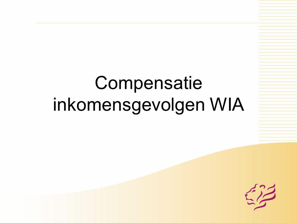 Compensatie inkomensgevolgen WIA