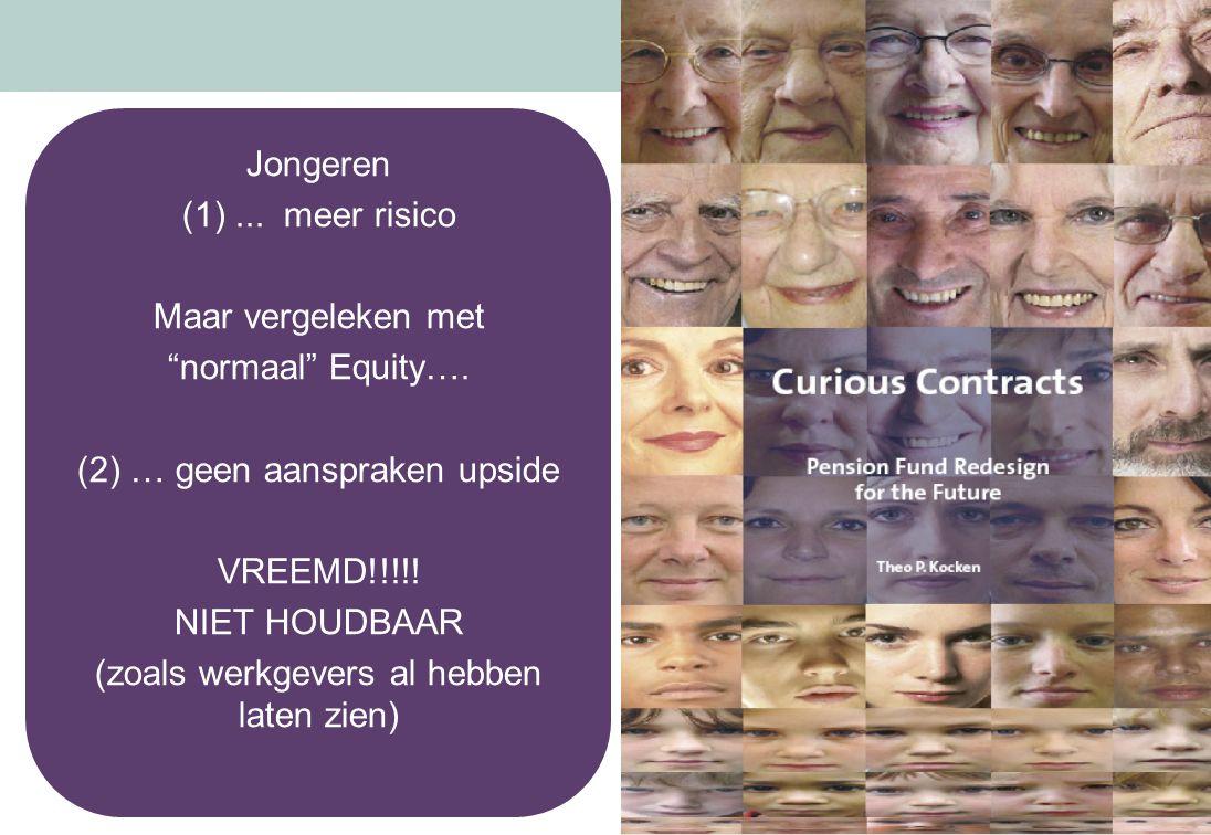 10 Jongeren (1)... meer risico Maar vergeleken met normaal Equity….