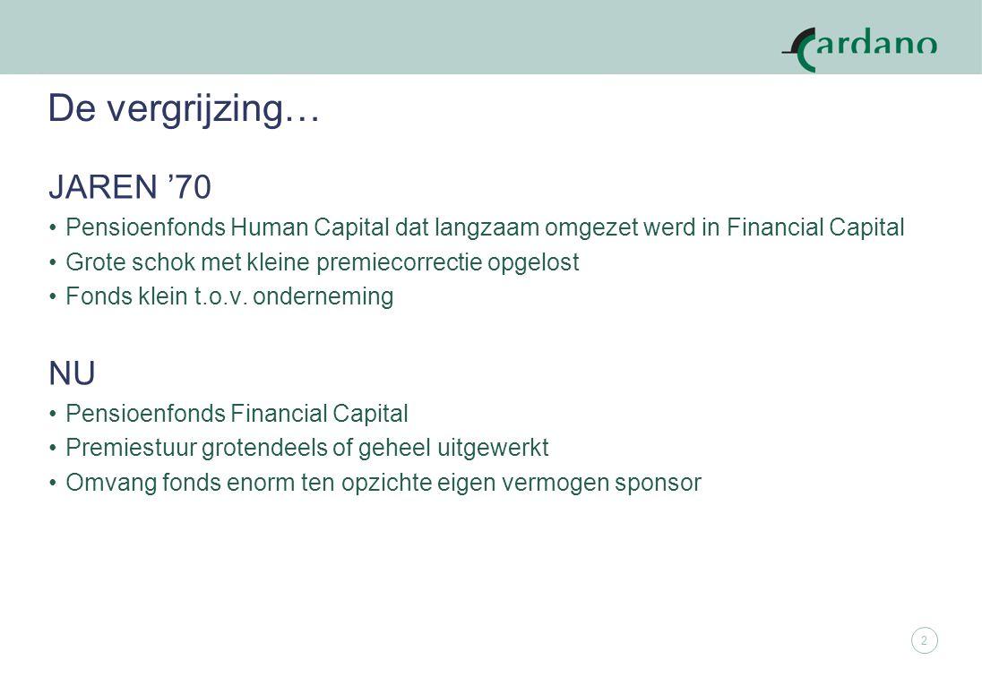 2 De vergrijzing… JAREN '70 Pensioenfonds Human Capital dat langzaam omgezet werd in Financial Capital Grote schok met kleine premiecorrectie opgelost Fonds klein t.o.v.