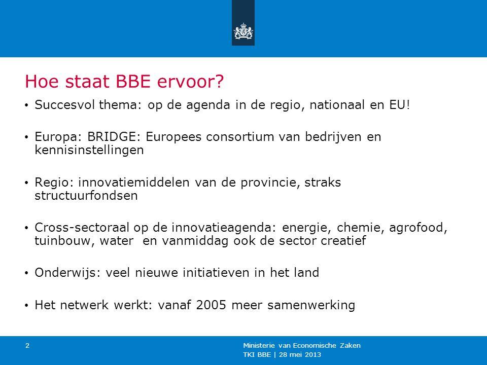 TKI BBE   28 mei 2013 Ministerie van Economische Zaken 3 Aandacht voor Innovatie en onderzoek voor biomaterialen Vereenvoudigen samenwerken bedrijven en kennisinstellingen Botsende belangen in regelgeving Opschaling van biobased productieprocessen bij economische tegenwind
