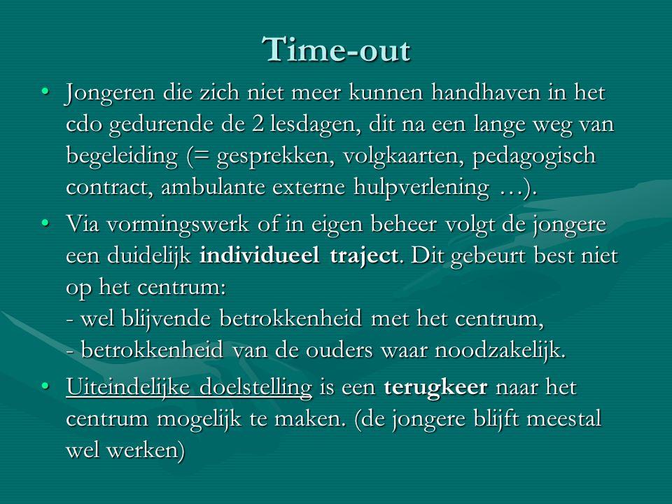 Time-out Jongeren die zich niet meer kunnen handhaven in het cdo gedurende de 2 lesdagen, dit na een lange weg van begeleiding (= gesprekken, volgkaar