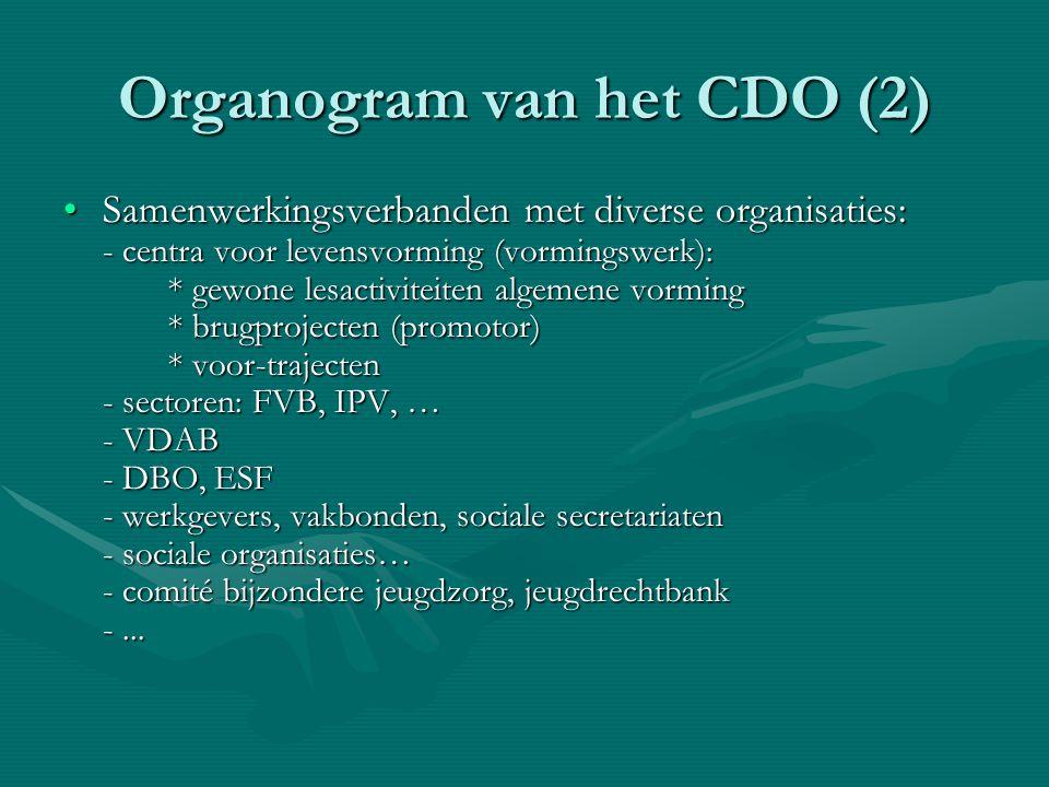 Organogram van het CDO (2) Samenwerkingsverbanden met diverse organisaties: - centra voor levensvorming (vormingswerk): * gewone lesactiviteiten algem