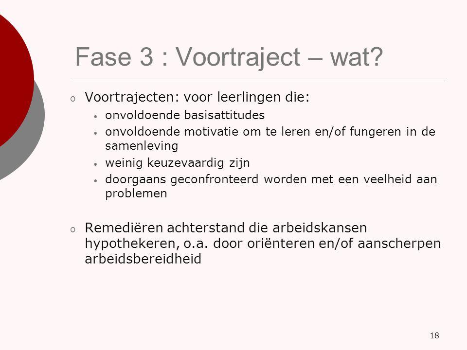 Fase 3 : Voortraject – wat? o Voortrajecten: voor leerlingen die: onvoldoende basisattitudes onvoldoende motivatie om te leren en/of fungeren in de sa
