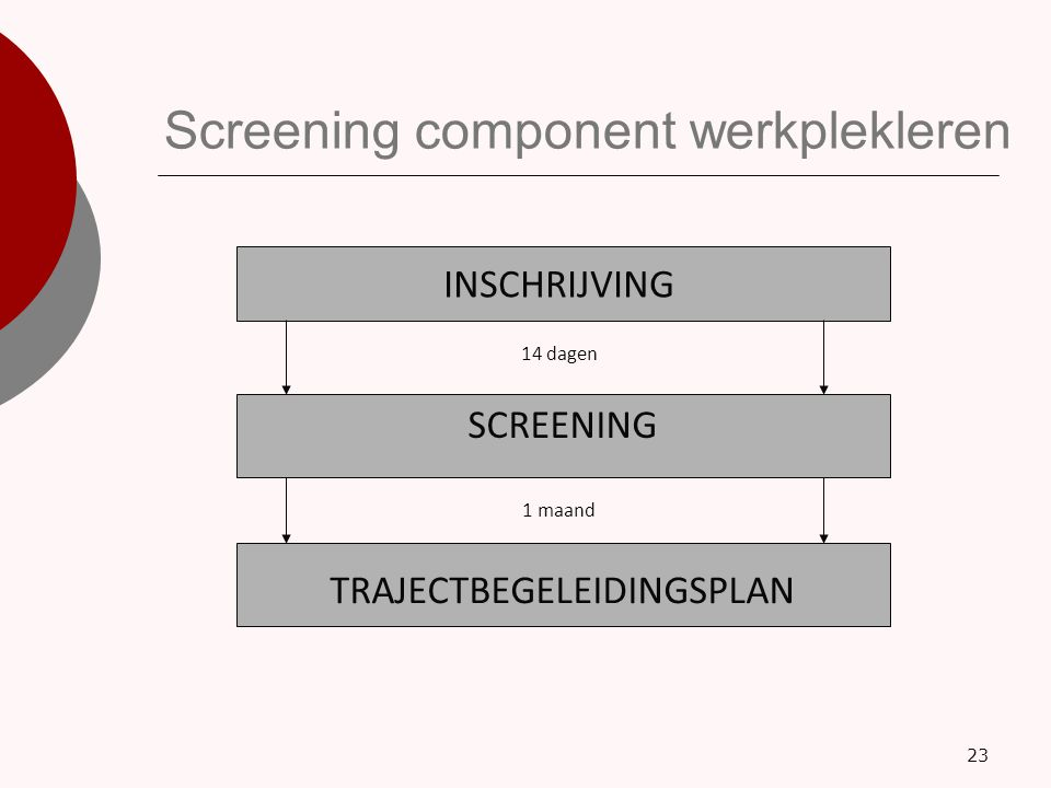 Screening component werkplekleren INSCHRIJVING SCREENING TRAJECTBEGELEIDINGSPLAN 14 dagen 1 maand 23